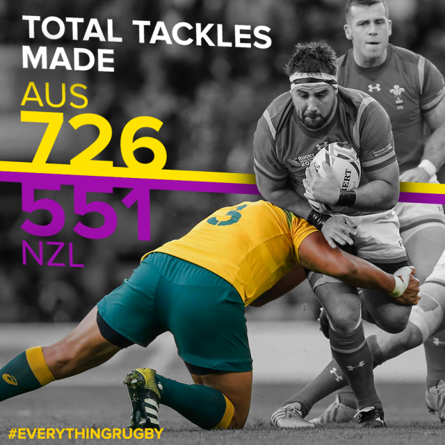 RWC-Finals-total-tackles