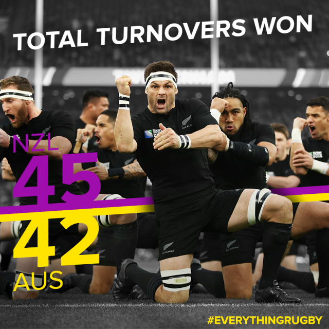 RWC-Finals-total-turnovers-won